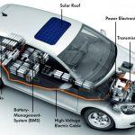 電気自動車の仕組み
